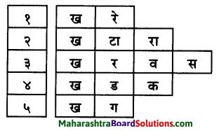 Maharashtra Board Class 7 Marathi Solutions Chapter 3 माझ्या अंगणात 8