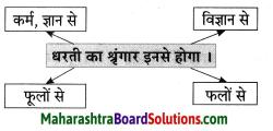Maharashtra Board Class 8 Hindi Solutions Chapter 1 धरती का आँगन महके 4