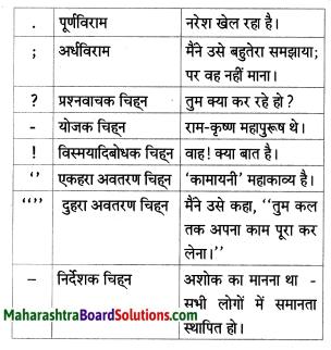 Maharashtra Board Class 8 Hindi Solutions Chapter 1 हे मातृभूमि! 5