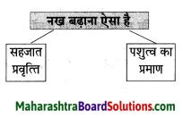 Maharashtra Board Class 8 Hindi Solutions Chapter 3 नाखून क्यों बढ़ते हैं 10
