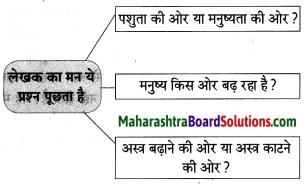 Maharashtra Board Class 8 Hindi Solutions Chapter 3 नाखून क्यों बढ़ते हैं 11