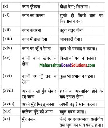 Maharashtra Board Class 8 Hindi Solutions Chapter 3 नाखून क्यों बढ़ते हैं 6
