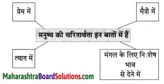 Maharashtra Board Class 8 Hindi Solutions Chapter 3 नाखून क्यों बढ़ते हैं 9