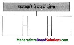 Maharashtra Board Class 8 Hindi Solutions Chapter 3 लकड़हारा और वन 12