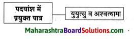 Maharashtra Board Class 8 Hindi Solutions Chapter 6 अंधायुग 15