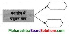 Maharashtra Board Class 8 Hindi Solutions Chapter 6 अंधायुग 24