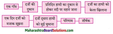 Maharashtra Board Class 8 Hindi Solutions Chapter 6 अंधायुग 6
