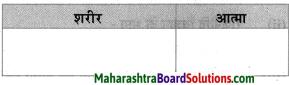 Maharashtra Board Class 8 Hindi Solutions Chapter 7 स्वराज्य मेरा जन्मसिद्ध अधिकार है 11
