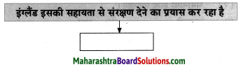 Maharashtra Board Class 8 Hindi Solutions Chapter 7 स्वराज्य मेरा जन्मसिद्ध अधिकार है 13