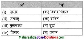 Maharashtra Board Class 8 Hindi Solutions Chapter 7 स्वराज्य मेरा जन्मसिद्ध अधिकार है 2