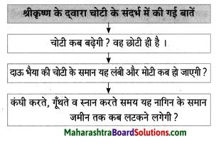Maharashtra Board Class 8 Hindi Solutions Chapter 9 अनमोल वाणी 4