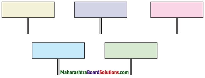 Maharashtra Board Class 8 Marathi Solutions Chapter 13 संतवाणी 5