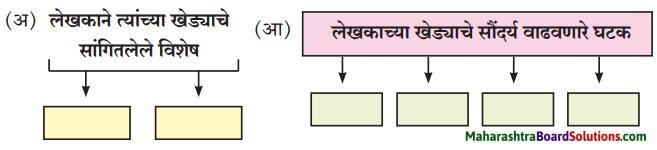 Maharashtra Board Class 8 Marathi Solutions Chapter 2 मी चित्रकार कसा झालो! 1
