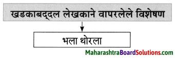 Maharashtra Board Class 8 Marathi Solutions Chapter 2 मी चित्रकार कसा झालो! 16