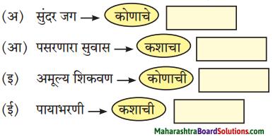 Maharashtra Board Class 8 Marathi Solutions Chapter 3 प्रभात 1