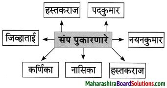 Maharashtra Board Class 8 Marathi Solutions Chapter 4 आपण सारे एक 27