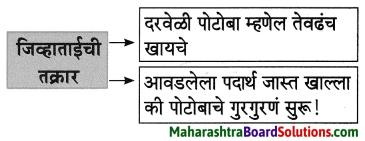 Maharashtra Board Class 8 Marathi Solutions Chapter 4 आपण सारे एक 4