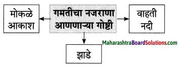 Maharashtra Board Class 8 Marathi Solutions Chapter 7 नातवंडांस पत्र 13