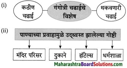 Maharashtra Board Class 8 Marathi Solutions Chapter 8 गीर्यारोहणाचा अनुभव 11