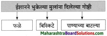 Maharashtra Board Class 8 Marathi Solutions Chapter 8 गीर्यारोहणाचा अनुभव 12