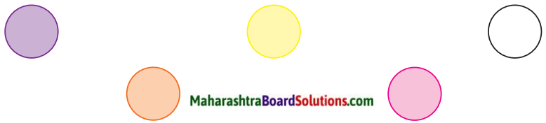Maharashtra Board Class 9 English Solutions Chapter 3.2 Reading Works of Art 1