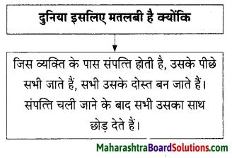 Maharashtra Board Class 9 Hindi Lokbharti Solutions Chapter 1 कह कविराय 12