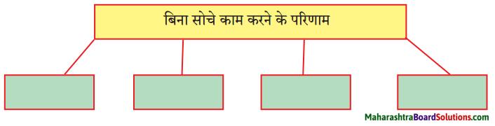 Maharashtra Board Class 9 Hindi Lokbharti Solutions Chapter 1 कह कविराय 6