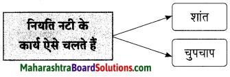 Maharashtra Board Class 9 Hindi Lokbharti Solutions Chapter 1 चाँदनी रात 9