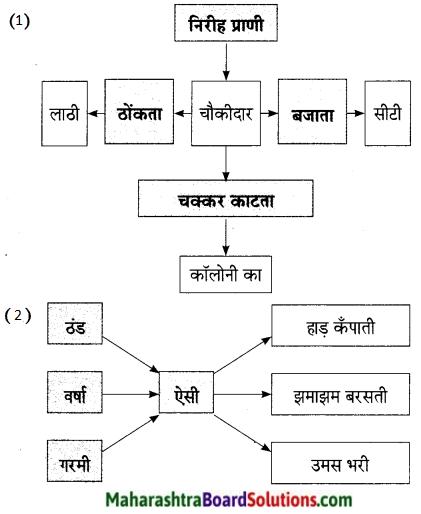 Maharashtra Board Class 9 Hindi Lokbharti Solutions Chapter 10 रात का चौकीदार 7