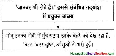 Maharashtra Board Class 9 Hindi Lokbharti Solutions Chapter 2 जंगल 11