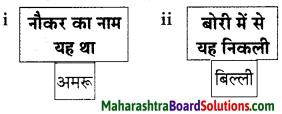 Maharashtra Board Class 9 Hindi Lokbharti Solutions Chapter 2 बिल्ली का बिलुंगड़ा 7