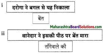 Maharashtra Board Class 9 Hindi Lokbharti Solutions Chapter 2 बिल्ली का बिलुंगड़ा 8