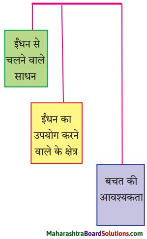 Maharashtra Board Class 9 Hindi Lokbharti Solutions Chapter 3 इनाम 1