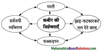 Maharashtra Board Class 9 Hindi Lokbharti Solutions Chapter 3 कबीर 4
