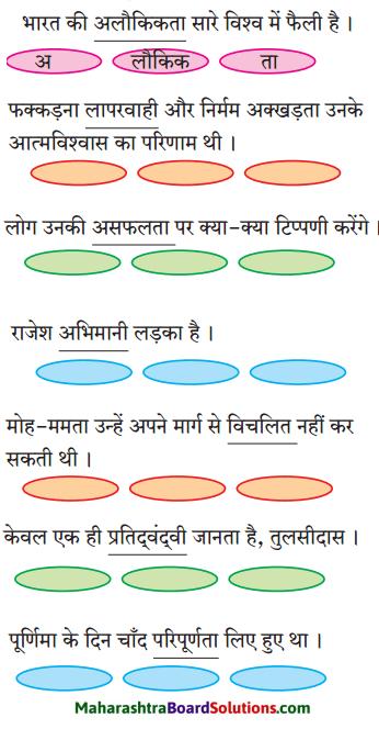 Maharashtra Board Class 9 Hindi Lokbharti Solutions Chapter 3 कबीर 5.1