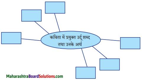 Maharashtra Board Class 9 Hindi Lokbharti Solutions Chapter 4 किताबें 2