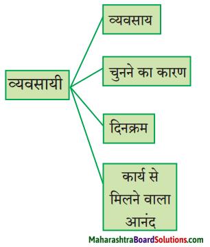Maharashtra Board Class 9 Hindi Lokbharti Solutions Chapter 5 जूलिया 1