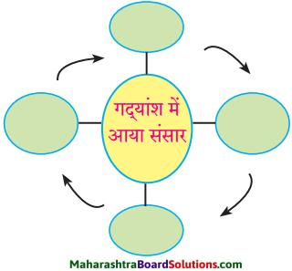 Maharashtra Board Class 9 Hindi Lokbharti Solutions Chapter 5 जूलिया 2
