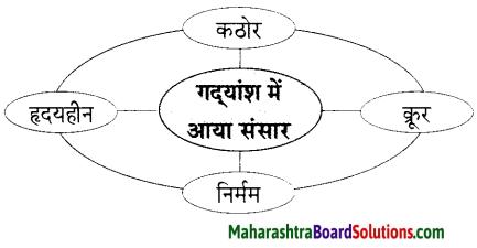 Maharashtra Board Class 9 Hindi Lokbharti Solutions Chapter 5 जूलिया 3