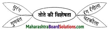 Maharashtra Board Class 9 Hindi Lokbharti Solutions Chapter 6 ऐ सखि 4