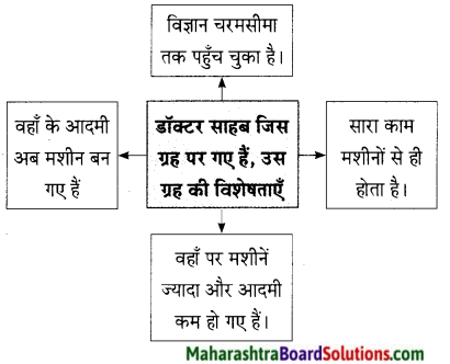 Maharashtra Board Class 9 Hindi Lokbharti Solutions Chapter 7 डाॅक्‍टर का अपहरण 11