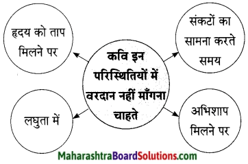 Maharashtra Board Class 9 Hindi Lokbharti Solutions Chapter 9 वरदान माँगूँगा नही 1