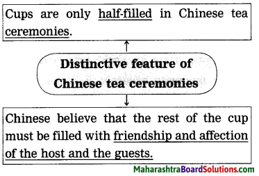 Maharashtra Board Class 9 My English Coursebook Solutions Chapter 1.4 The Story of Tea 8