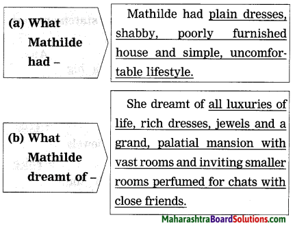 Maharashtra Board Class 9 My English Coursebook Solutions Chapter 1.5 The Necklace 7