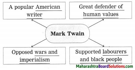 Maharashtra Board Class 9 My English Coursebook Solutions Chapter 2.3 Mark Twain 4