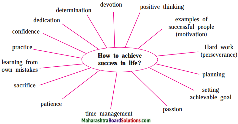 Maharashtra Board Class 9 My English Coursebook Solutions Chapter 4.1 What is Success 1
