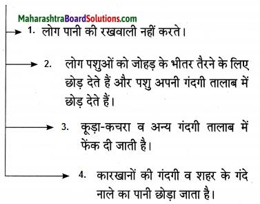 Maharashtra Board Class 10 Hindi Lokvani Solutions Chapter 3 मुकदमा 4