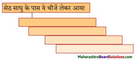 Maharashtra Board Class 10 Hindi Lokvani Solutions Chapter 2 कलाकार 3