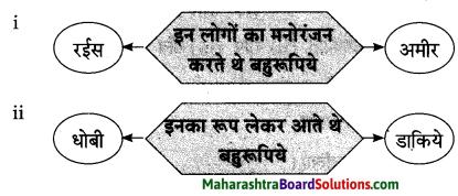 Maharashtra Board Class 10 Hindi Lokvani Solutions Chapter 2 कलाकार 6
