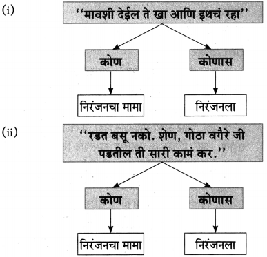 Maharashtra Board Class 10 Marathi Aksharbharati Solutions Chapter 15 खरा नागरिक 8